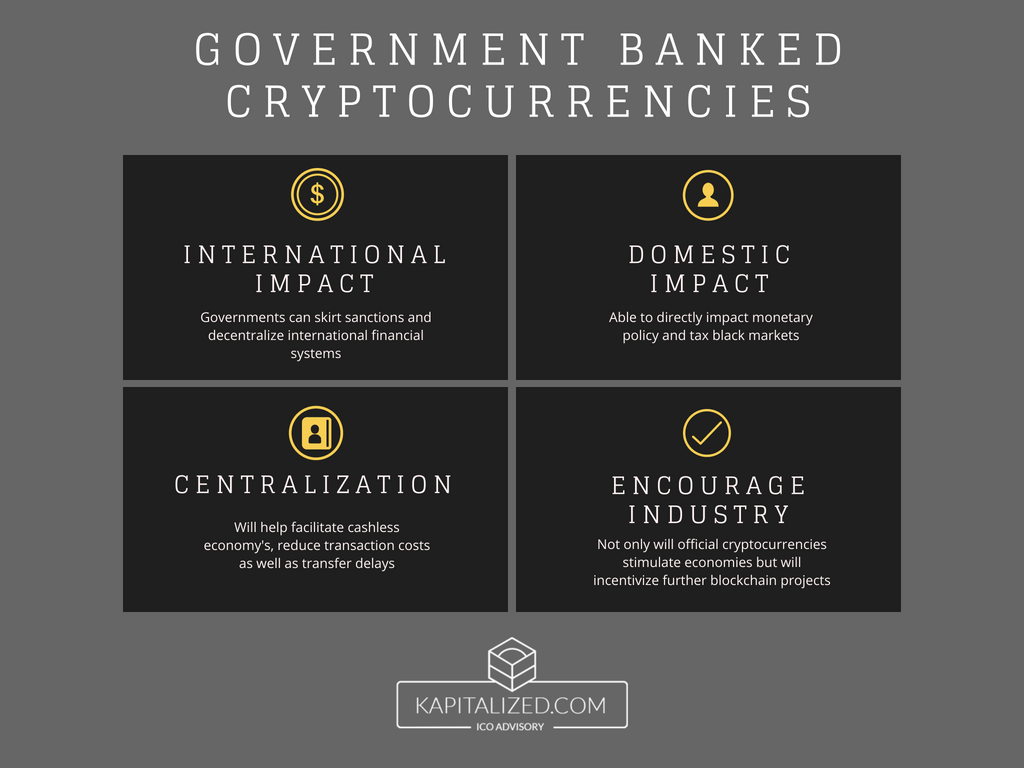 Government Backed Cryptocurrencies