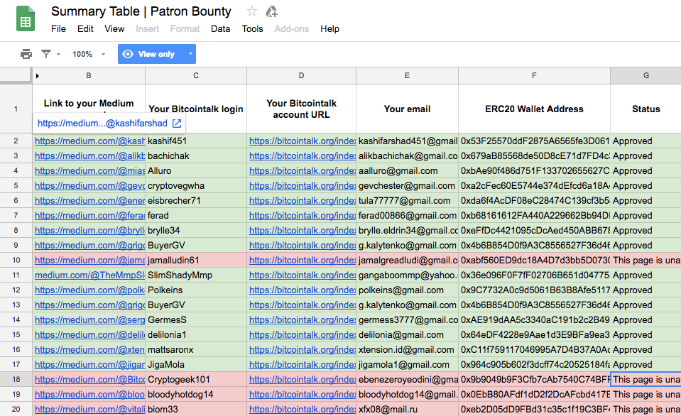 Monitoring bounty submissions