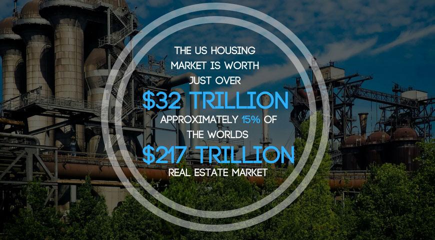 US Housing Statistic